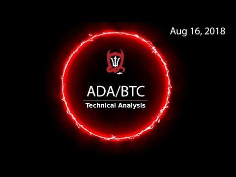 Cardano Technical Analysis (ADA/BTC) : Rules Matter…   [08/16/2018]
