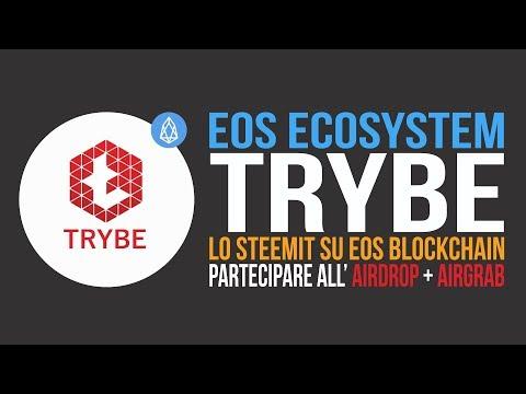 Rictoken – Trybe – Lo Steemit su EOS platform