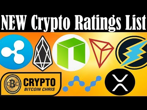 Ripple's Plan for XRP! – New Crypto Ratings List! – ICO Death List.