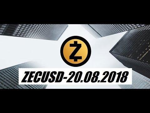 ZEC/USD – 20.08.2018/Волновой анализ