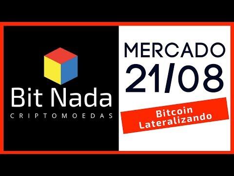 Mercado de Cripto! Bitcoin Lateralizando / BCH perde usabilidade / Adoção deve demorar