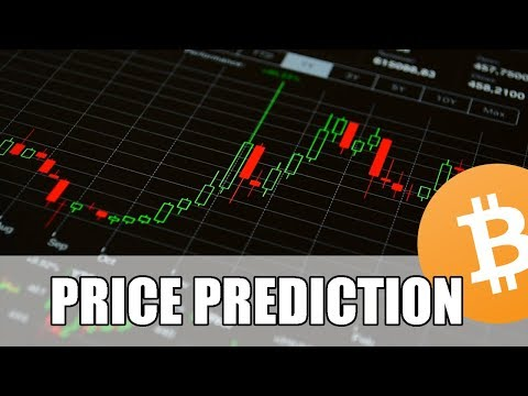 Part 1: Watch Me Accurately Predict Where Bitcoin Cash Price Will Bounce