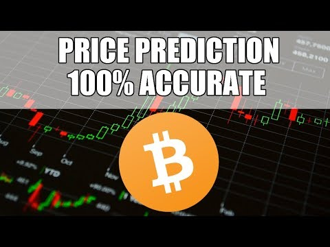 Part 2: Watch Me Profit 13% Day Trading Bitcoin Cash and Using Spectro