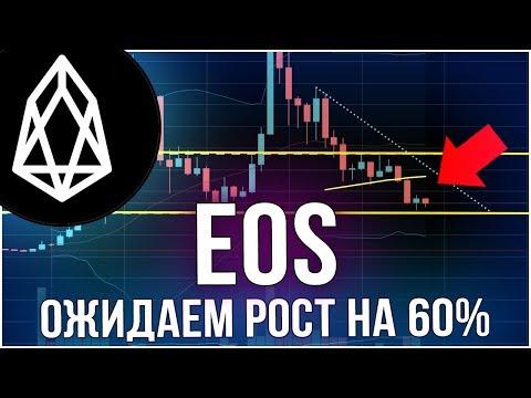 EOS вырастет на 60% к концу 2018 года / Биткоин упадет после $7300? Прогноз Биткоин и EOS 2018