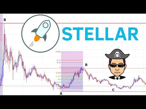 XLM |  Let me talk about STELLAR LUMENS
