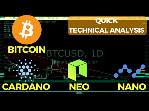 Quick Technical Analysis of Bitcoin, Nano, Cardano and Neo