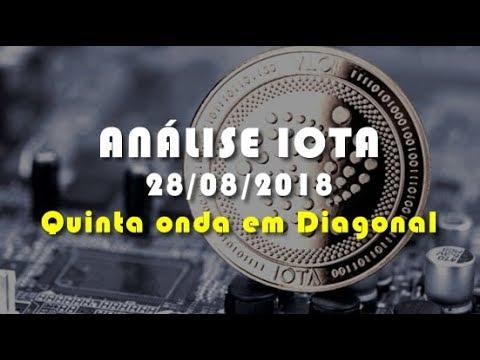 Análise IOTA – Quinta onda em Diagonal
