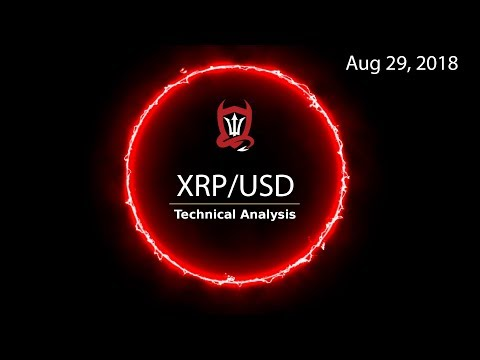 Ripple Technical Analysis (XRP/USD) : Are you Force Fitting a Trade..?  [08.29.2018]