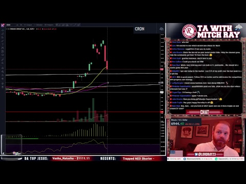 Bitcoin Still Consolidating. Episode 81 – Cryptocurrency Technical Analysis