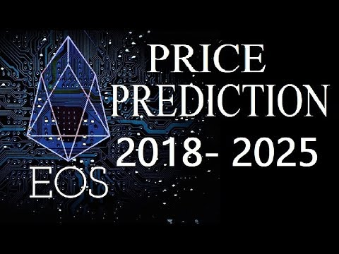 EOS PRICE PREDICTIONS for 7 Years (great long-term investment)