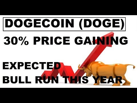 DOGECOIN ( DOGE) 30 % PRICE GAIN | EXPECTED BULL RUN THIS YEAR | #DOGE  #GAMESZCRYPTO