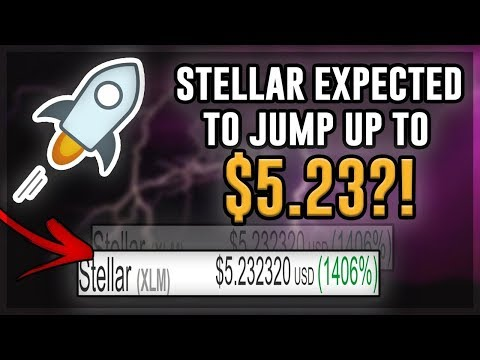 Stellar (XLM) –  Major Gains Expected by End of 2018 – New Wallet listing and IBM updates