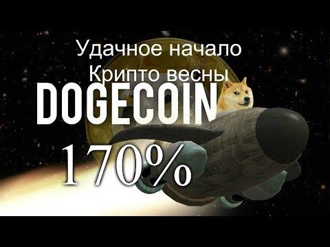 Удачное начало Крипто весны. Doge дали 170%. Где сейчас ждать Doge?
