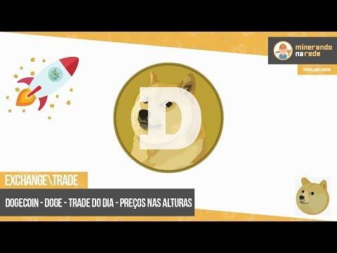 DOGECOIN (DOGE) – TRADE DO DIA – PREÇO NA ALTURAS