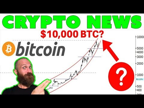 Bitcoin to $10K | Walmart Sells $BTC | Billion Dollar Wallet Sold