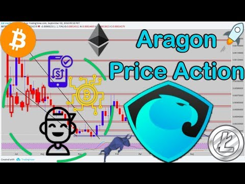 Aragon (ANT/BTC) + BTC/ETH/LTC Technical Analysis!