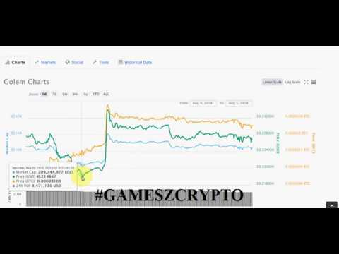 GOLEM COIN (GNT) 6% PRICE GOING UP | 3000 SAT TO 3310 SAT  |   #GAMESZCRYPTO
