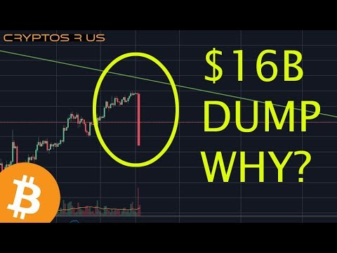Crypto Market Dumps $16 Billion WTF?? – Daily Bitcoin and Cryptocurrency News