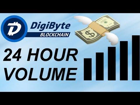 DigiByte 24 Hour Volume = Steady Price Growth!