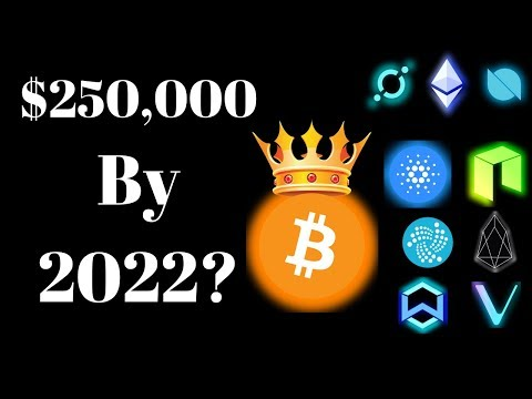 Bitcoin Review – #1 Cryptocurrency, $250,000 Possible?
