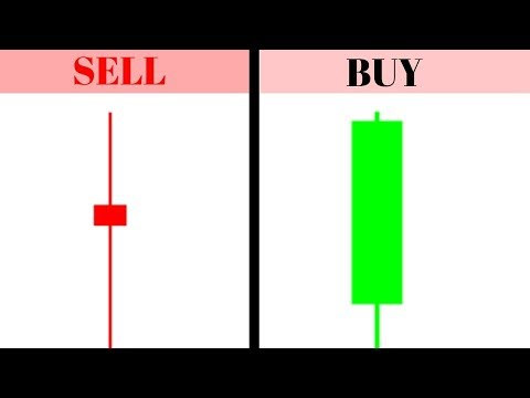 WHY YOU NEED TO UNDERSTAND PRICE ACTION WHEN TRADING **FOREX-STOCKS-CRYPTOCURRENCY**