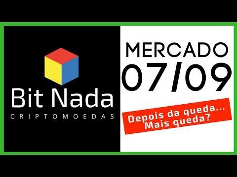 Mercado de Cripto! 07/09 Depois da queda… Mais queda??? Bitcoin / XVG / Bancos / Pesquisa
