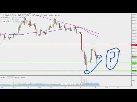 Ripple Chart Technical Analysis for 09-07-18