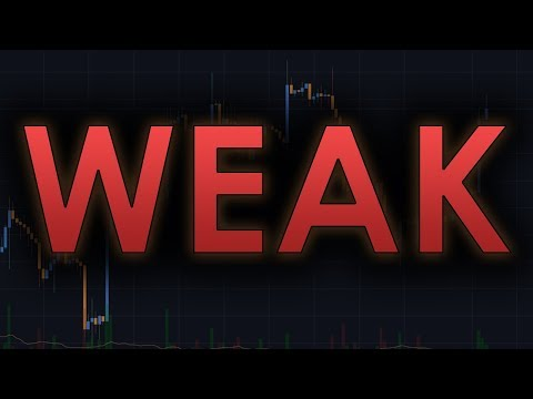 WAS THIS A WEAK BITCOIN SELLOFF? – BTC/CRYPTOCURRENCY TRADING ANALYSIS