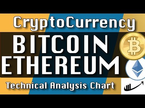 BITCOIN : ETHEREUM Sept-8 Update CryptoCurrency Technical Analysis Chart