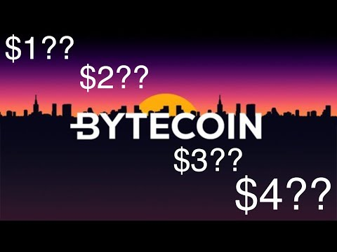 Bytecoin Price Prediction 2020 $1???
