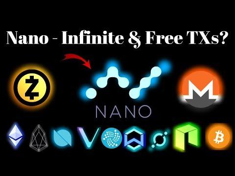 Nano Review – 100,000 Tps? Better Than EOS, NEO, ICON, Tron?