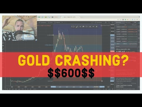 G0LD Crash 2 $600 – BITCOIN is Better! (Arcane Bear)