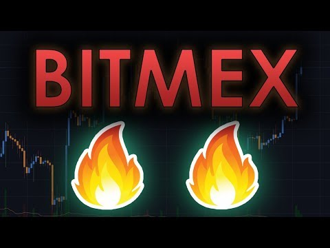 "THE ""BITMEX EFFECT"": PROVES BITCOIN PATTERN? – BTC/CRYPTOCURRENCY TRADING ANALYSIS"