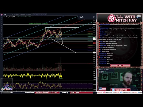 Bitcoin Descending Broadening Wedge. Episode 100! – Cryptocurrency Technical Analysis