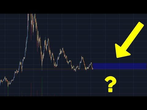 THE BITCOIN PATTERN THAT NO ONE IS TALKING ABOUT – BTC/CRYPTOCURRENCY TRADING ANALYSIS