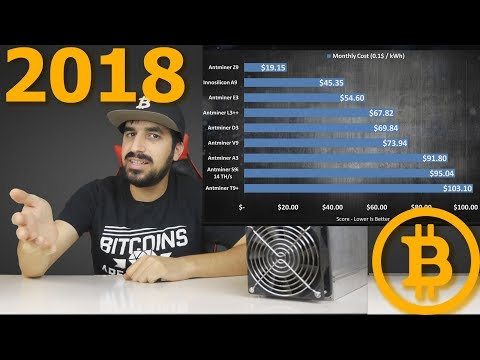 How Much Can You Make – All ASIC Miners Review For 2018