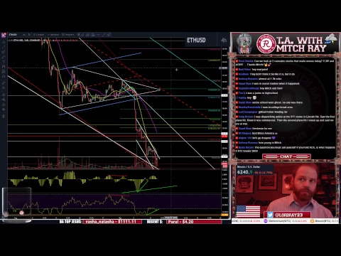 Bitcoin Struggling at $6,250. ETH XRP LTC Rekt! Episode 102 – Cryptocurrency Technical Analysis