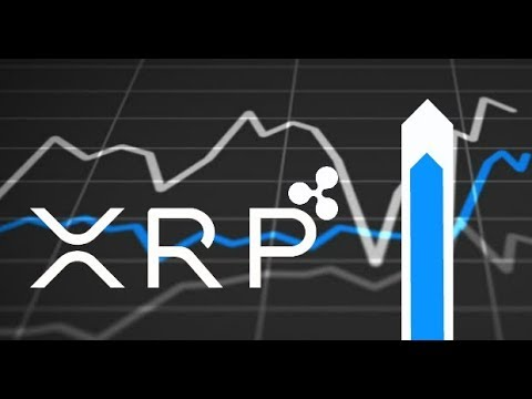 Is XRP/RIPPLE A Security? Doesn't Matter!