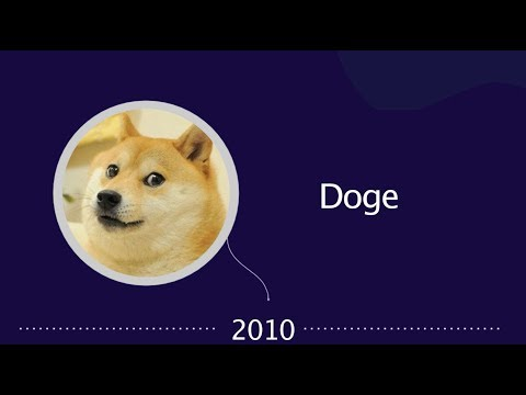 Two Decades of Memes: Doge