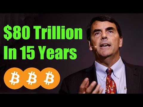 $80 Trillion Market Cap Prediction – Daily Bitcoin and Cryptocurrency News