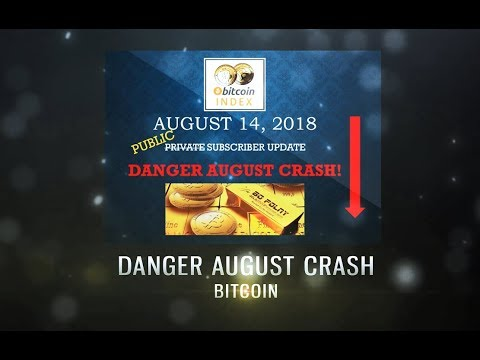 Bitcoin DANGER AUGUST CRASH! (Bo Polny)