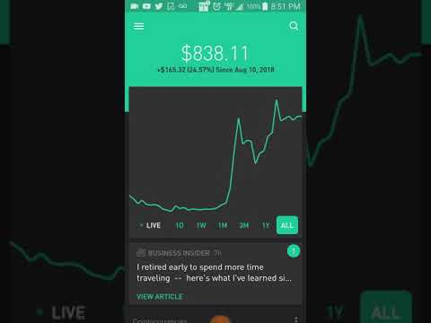 Dogecoin took over my portfolio on robinhood!