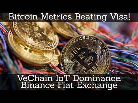 Crypto News | Bitcoin Beating Visa! VeChain IoT Dominance. Binance Fiat Exchange
