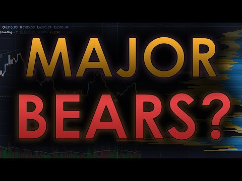MAJOR BEARISH MOVES INCOMING FOR BITCOIN? – Cryptocurrency/BTC Trading Analysis