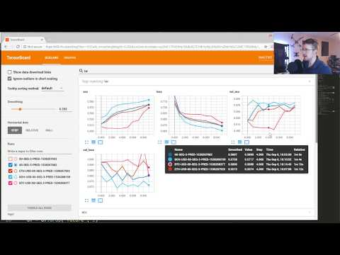 Cryptocurrency-predicting RNN Model – Deep Learning w/ Python, TensorFlow and Keras p.11