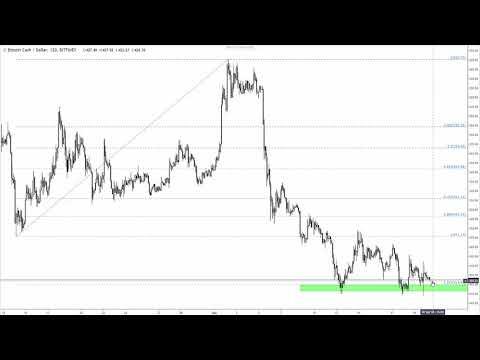 Bitcoin Cash wybroni tą strefę wsparcia?