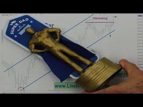 Oscar Carboni Shows How To Profit From NQ ES DX Gold Bitcoin Bond Charts 09/21/2018 #1831