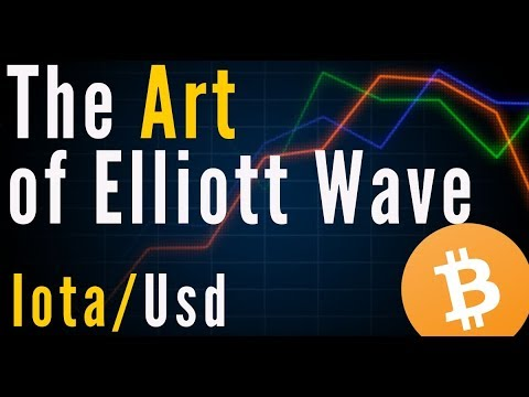 Iota/Usd – The Art of Elliott wave
