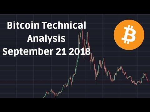 Bitcoin Price Technical Analysis September 21 2018
