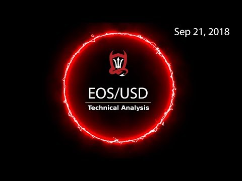 EOS Technical Analysis (EOS/USD) :  Unresolved, Unconfirmed. Understood…  [09.21.2018]